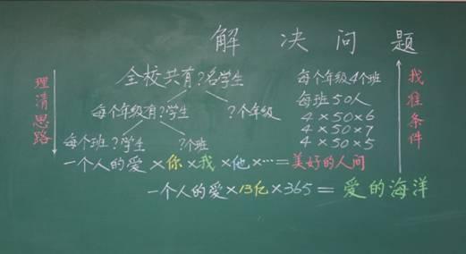 数学课堂板书设计